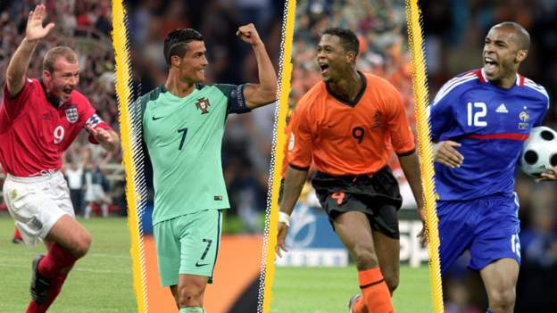 quiz:-how-well-do-you-know-the-euros?-take-our-bumper-quiz